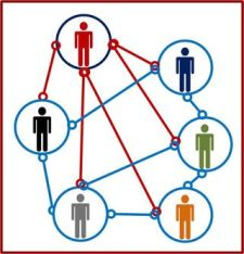 social-ties